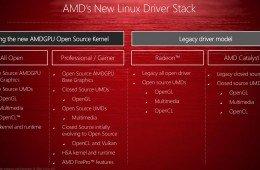 AMD-Open-Source