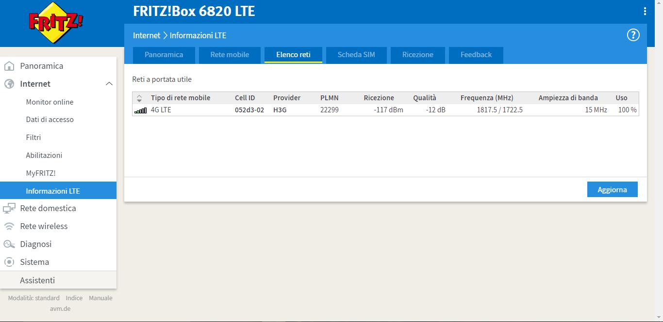 Fritz!Box 6820 LTE: la nostra prova del Router WiFi con LTE