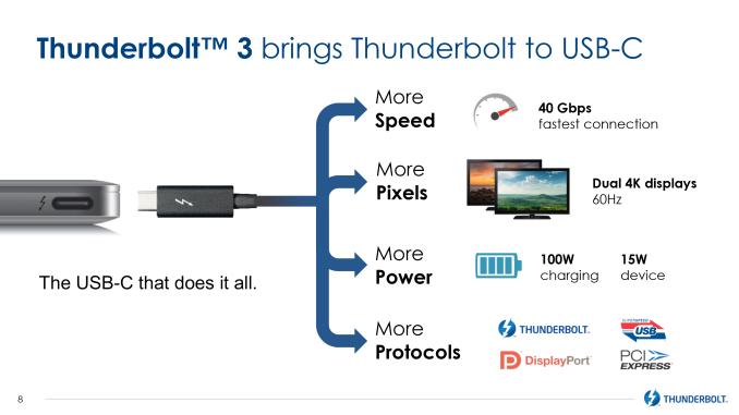 thunderbolt-3-linux-1
