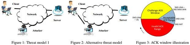 tcp-flaw sicurezza