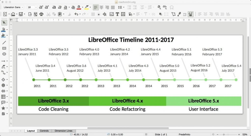 libreoffice 5.4 office-suite
