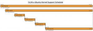 xenial xerus ubuntu 16.04.5