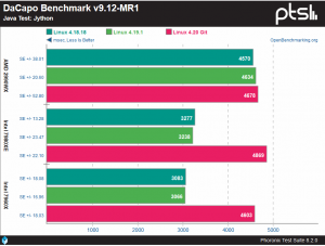 linux 4.20 spectre benchmark test 2