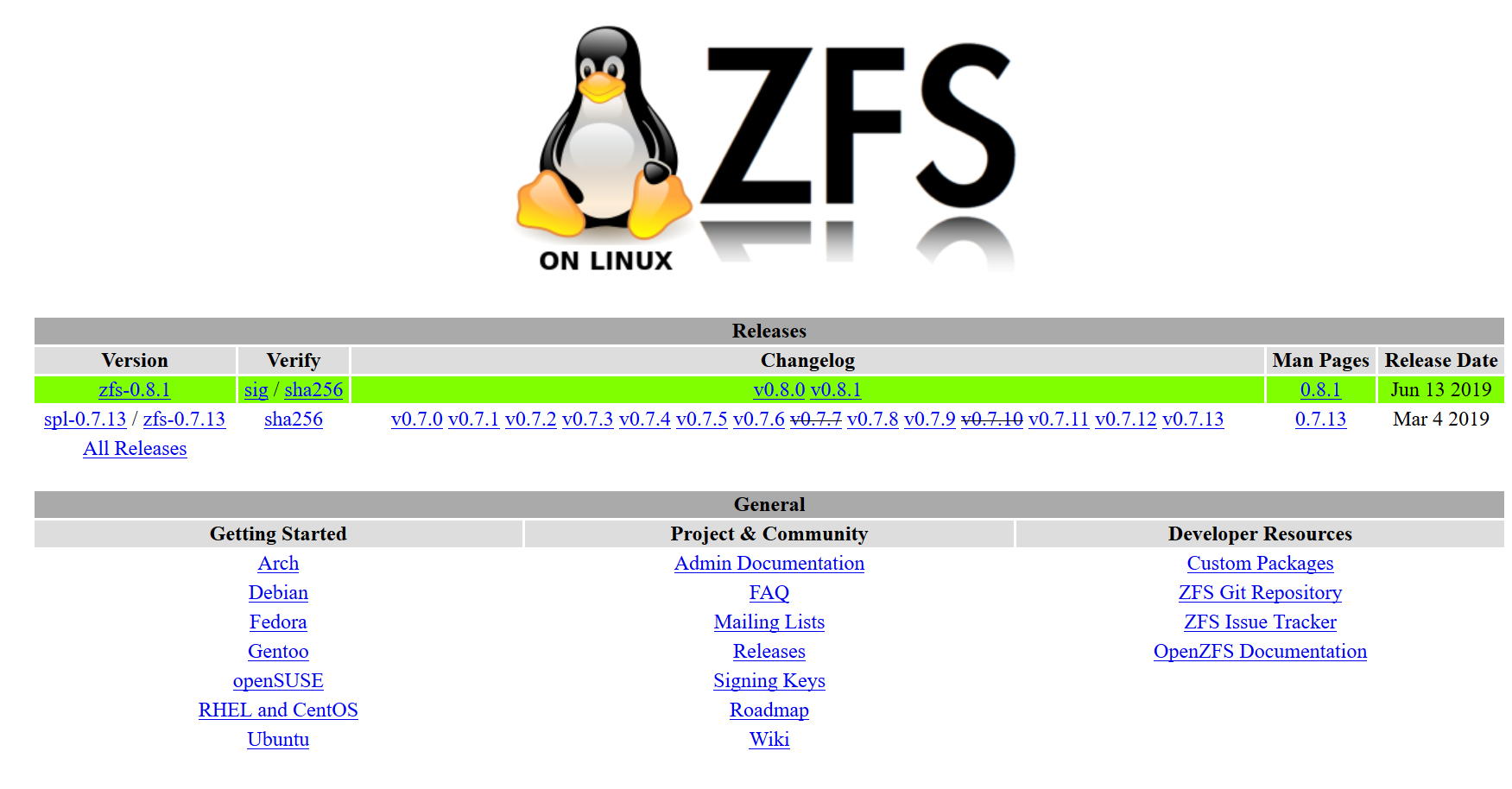 zfs-on-linux-ubuntu-19.10