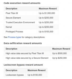 android google reward program