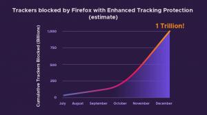 firefox 71 trackers