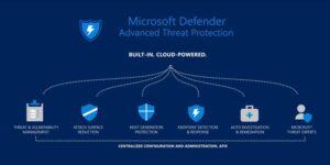 microsoft windows 10 defender linux