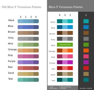 linux mint palette
