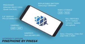 PinePhone ubuntu touch smartphone Linux