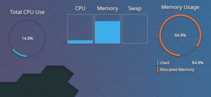 plasma 5.19 system monitor