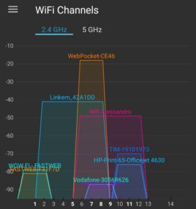 wi-fi channel networking