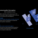 ibm fully homomorphic encryption