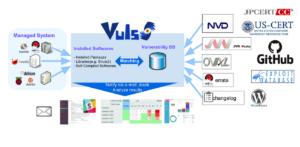 vuls freeBSD