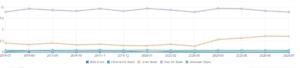 Linux market share luglio 2020