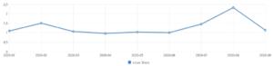 netmarketshare linux stats