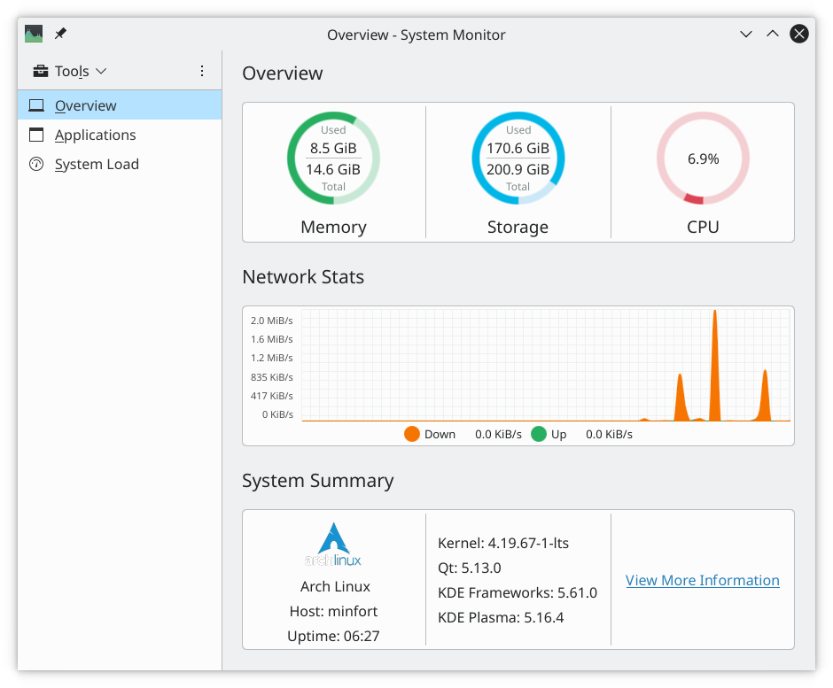 Plasma 5.20.3 Plasma 5.21 system monitor