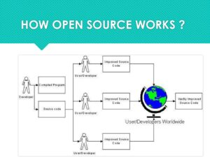 open source development model