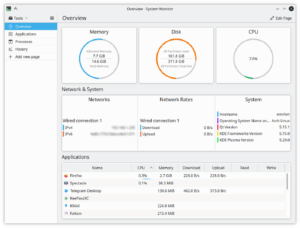 Plasma System Monitor overview kde resources monitor
