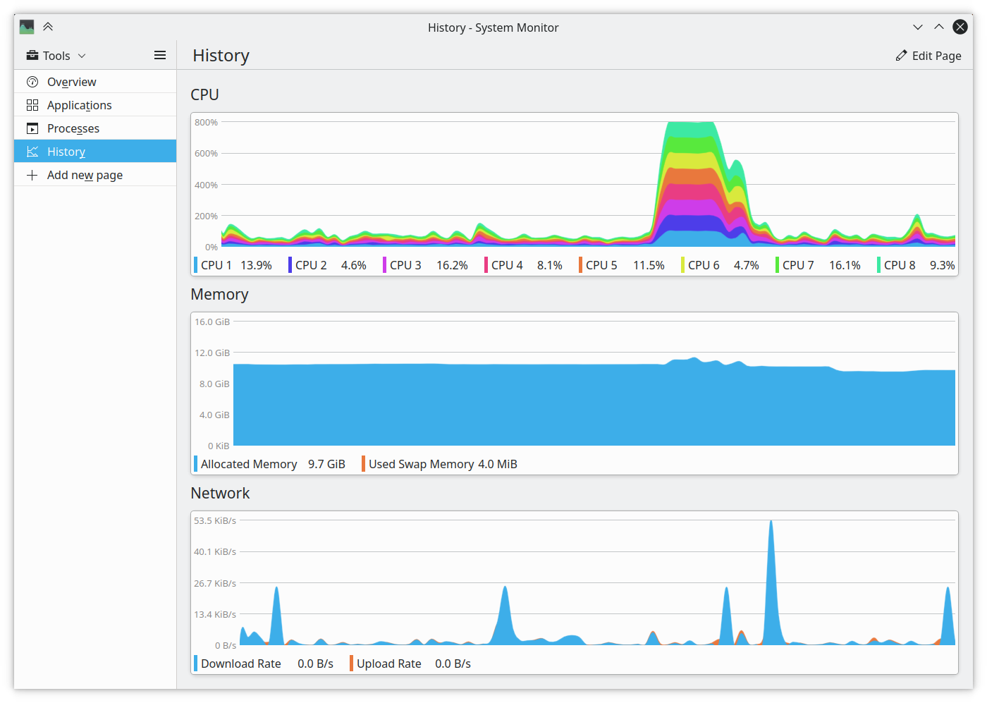 Plasma System Monitor history overview kde resources monitor