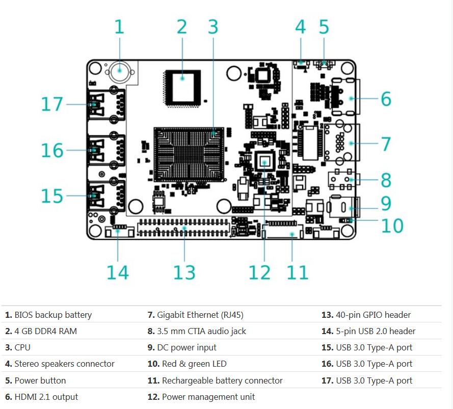 hackboard 2