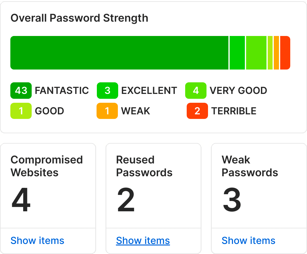 1password watchtower password manager