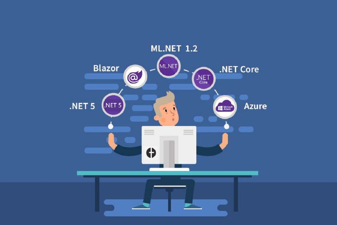 dotnet coding fedora