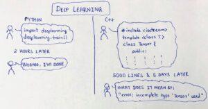 Coding e dintorni: i manuali per programmare con Python